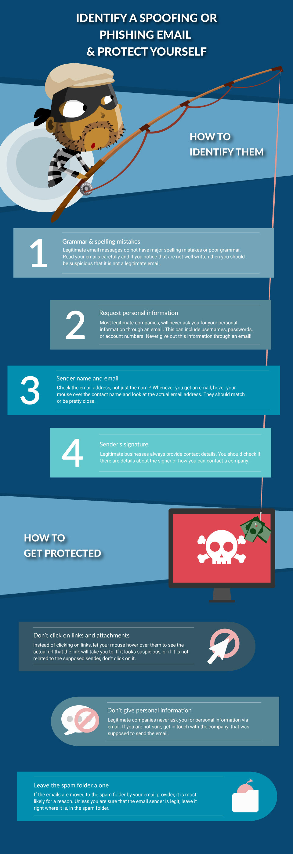 Identify spoofing or phishing email and get protected (infographic)